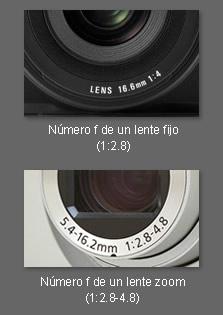 Características importantes de una cámara fotográfica digital – Parte I